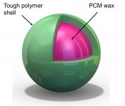 microencapsulated pcm's consultant
